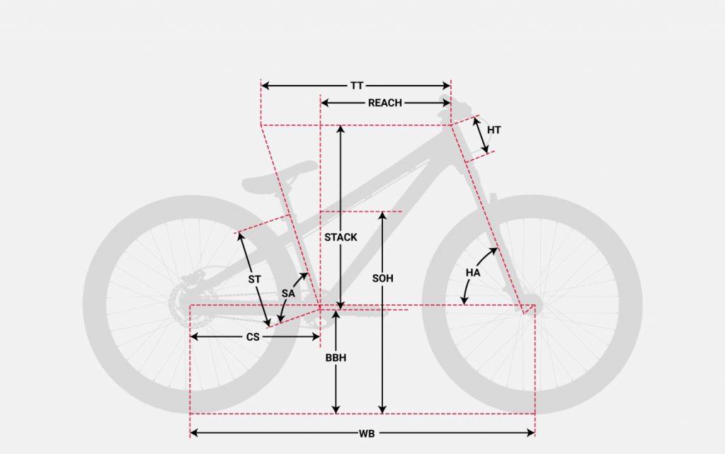 Devinci-Sabbath-Geometry